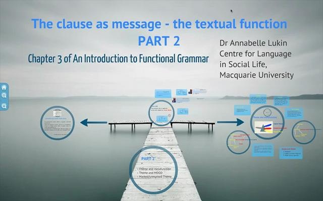 Very detailed and dense intro to Systemic functional Grammar. Great revision tool if you are already familiar with terminology. By Annabelle Lukin. This is part of a series of lectures by me, Annabelle Lukin, linguist at the Centre for Language in Social Life, Macquarie University. The lectures are designed to accompany An Introduction to Functional Grammar, by Halliday and Matthiessen. Other talks in this series: