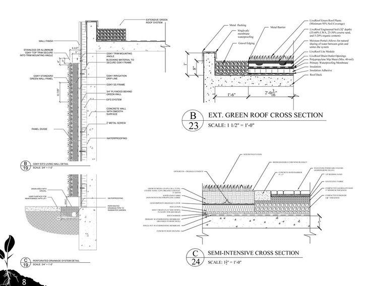 Sustainable Construction Details by JordanKaylor on DeviantArt