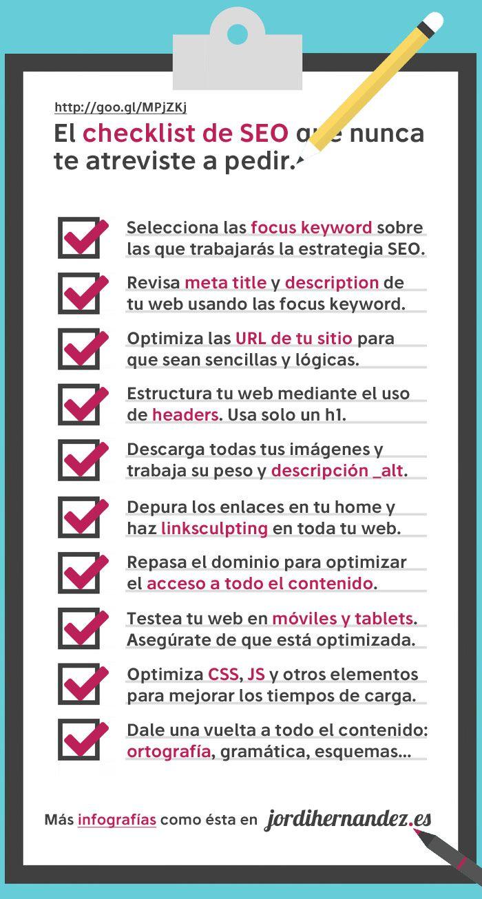 El SEO check list que nunca te atreviste a pedir: http://www.jordihernandez.es/seo-check-list/