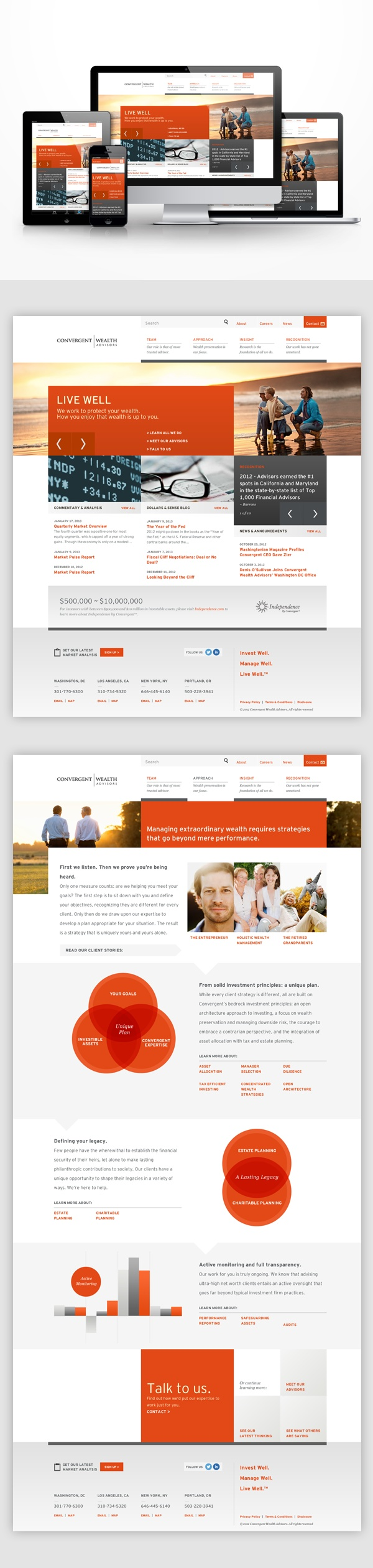 Convergent Wealth Advisors - Responsive website.  Designed by Sun Yun. #sunyun