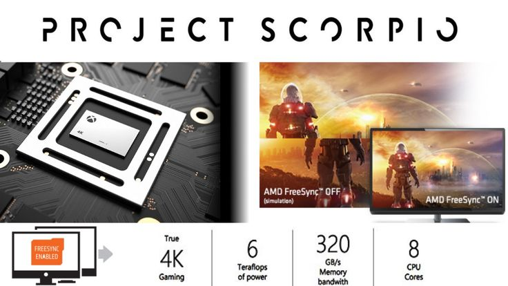 Project Scorpio: Latest Xbox Console to Support FreeSync and HDMI 2.1: AMD FreeSync support in Project Scorpio will lead to smoother…