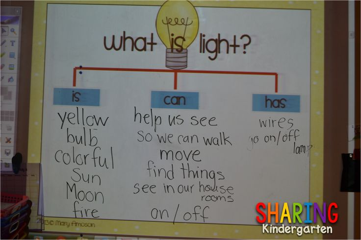 What is Light? What are Shadows? In Kindergarten... we have a lot of FUN learning all about lights and shadows.