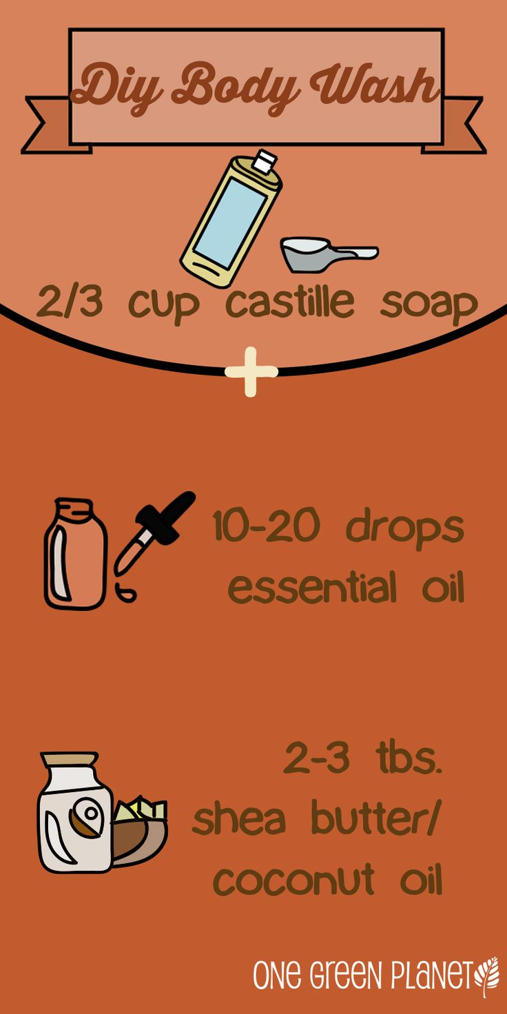 DIY Body Wash @minimalistgigi