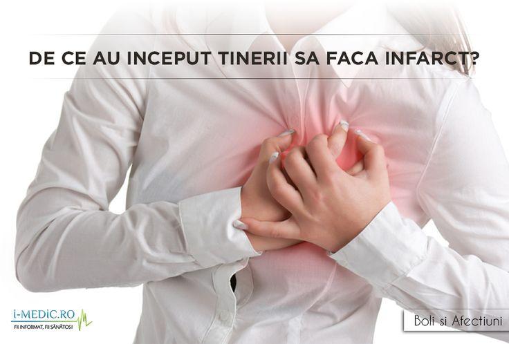 In ultimii ani, varsta la care romanii fac infarct a scazut alarmant. Cei care au studiat acest lucru dau vina pe stres, pe lipsa de miscare, pe alimentatia plina in grasimi. Fumatul contribuie si el. Infarctul se produce in momentul in care un vas care alimenteaza inima cu sange se infunda. http://www.i-medic.ro/blog/despre-boli-de-ce-au-inceput-tinerii-sa-faca-infarct