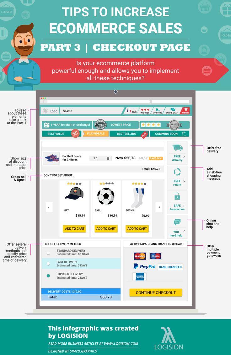 Key online shop ecommerce functions