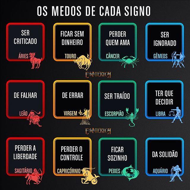 #medo #medos #astrologia #signos #signo #zodíaco