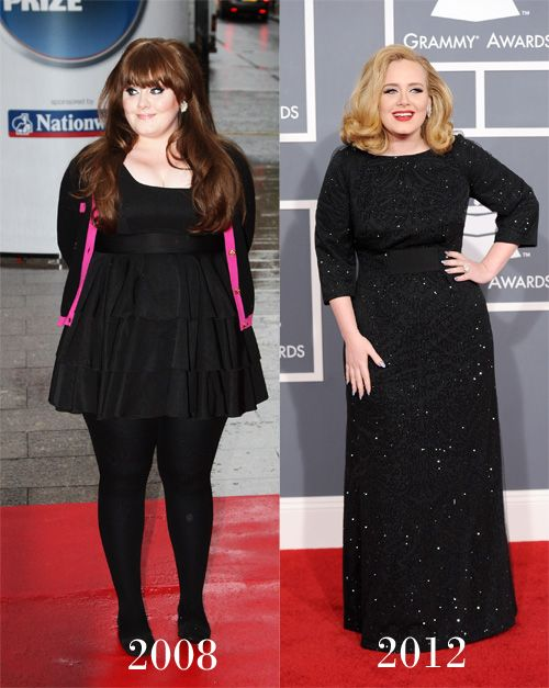 Adele's Weight Loss Before and After!