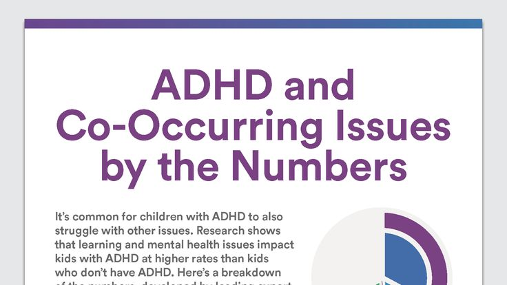 ADHD and Co-Occurring Issues by the Numbers