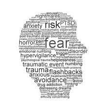 Homeopathic Treatment of Post-Traumatic Stress Disorder.  Rubrics worth considering:- and Therapeutic Treatment