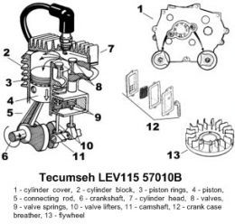 270 best images about Small engines on Pinterest