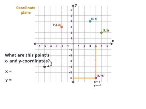 The 25+ best Plane math ideas on Pinterest Plane geometry - cartesian graph paper