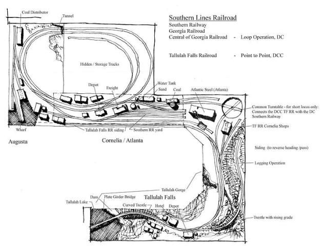 southern lines railroad track plan