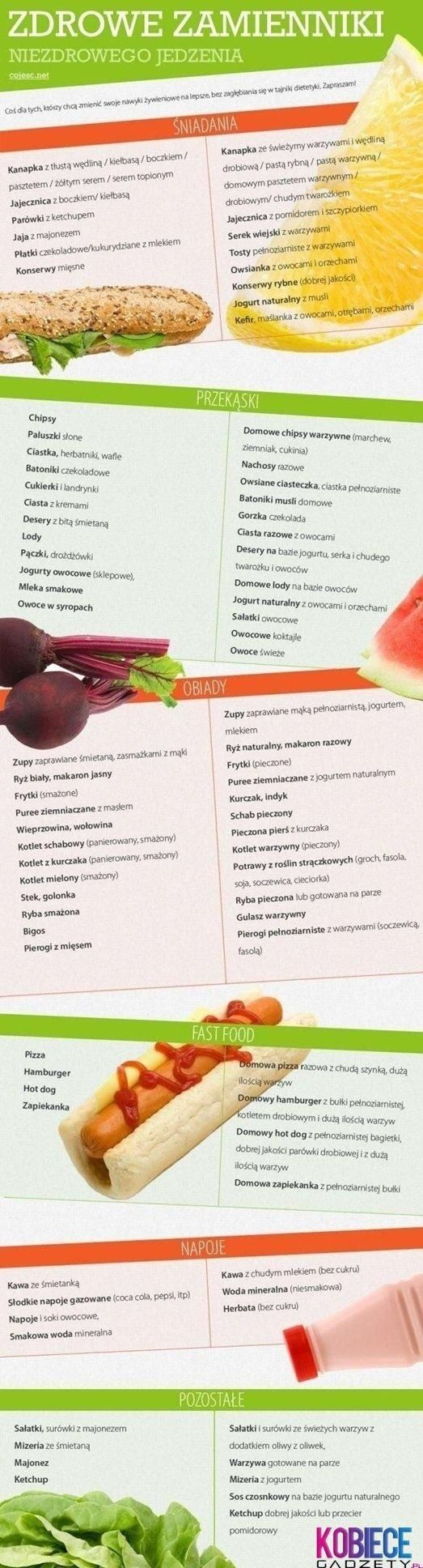 Healthy alternatives ... #diet