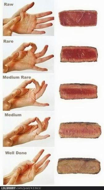 Garpunkte beim Fleisch feststellen