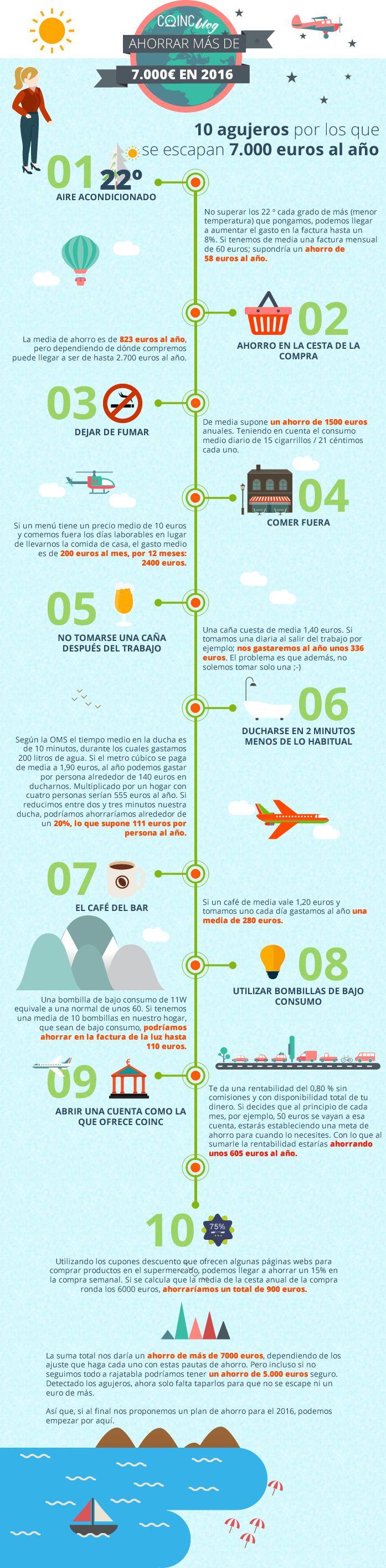 131 best images about ahorrar dinero on pinterest tes - Ideas para ahorrar dinero ...