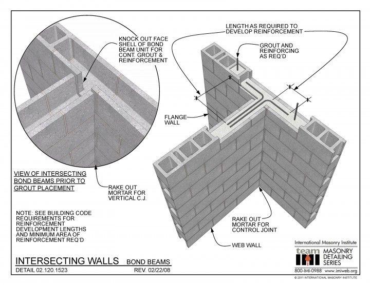 02 120 1523 Concrete Block Walls Interlocking Concrete Blocks Beams