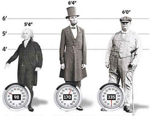 44 Facts About United States Presidents That Will Blow Your Mind | James Madison weighed under 100 pounds and was 5'4""