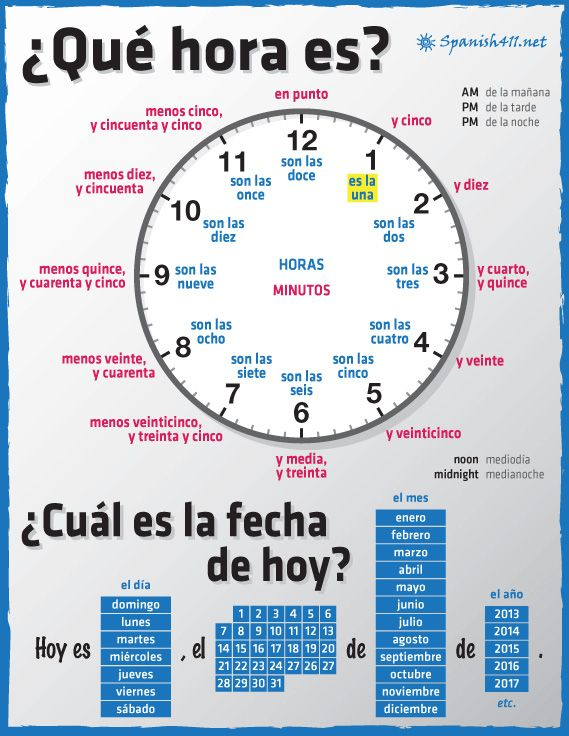 Spanish Times and Dates