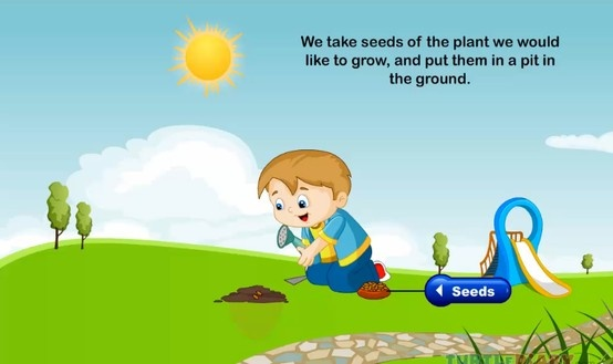 Plant Life Cycle is an interactive animated lesson on the life cycle of a plant. In this lesson kids learn how a plant grows from a tiny seed.