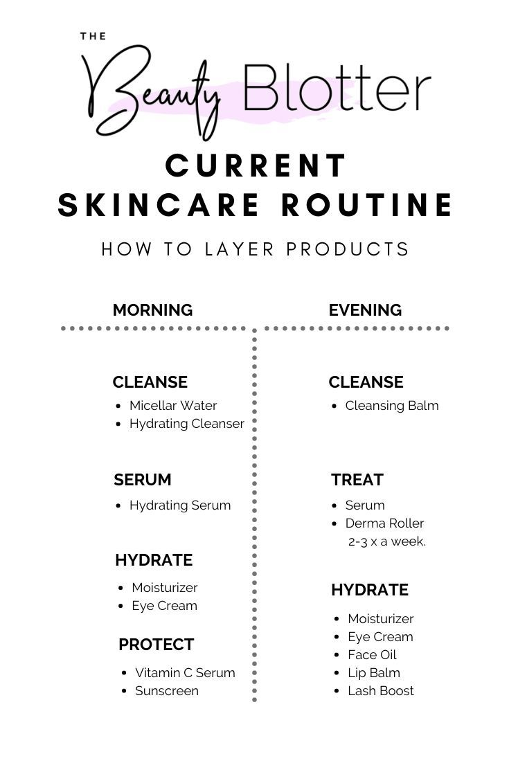 My Current Skincare Routine How To Layer Products In 2020 With Images Night Time Skin Care Routine Simple Skincare Routine Skin Care Solutions