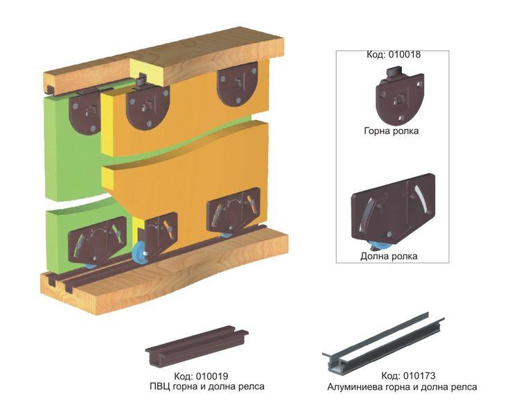 MPV-15 | Балкан Юг - мебелен обков и аксесоари за мебелната промишленост