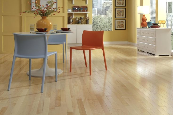 Decorating With Blonde Wood Floors