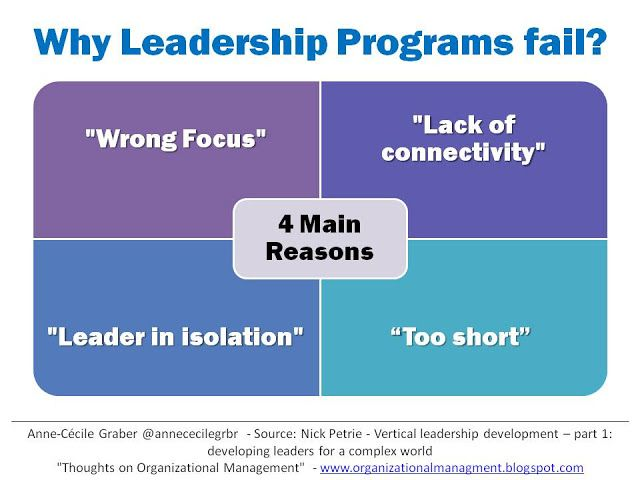 Leadership+Development+Programs