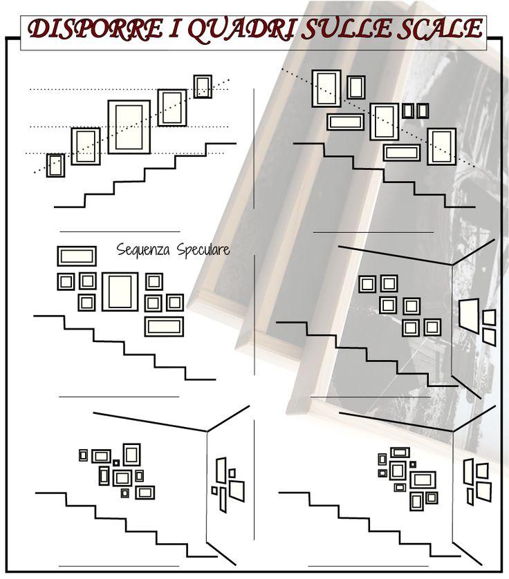 Disporre I Quadri Sulle Scale : Images about arredare on pinterest home ux ui