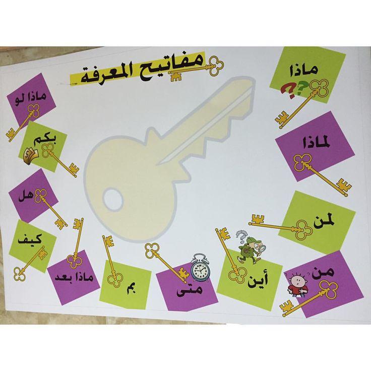 لوحة مفاتيح المعرفة ✏️.. . تنفيذ الطلبات بدقه واتقان خلال وقت قياسي .. #وسائل_تعليمية #بحوث #تقارير#طوابع #بروشورات #بطاقات #لوح #بوردات #افكار #ابوظبي #دقه #اتقان #تميز