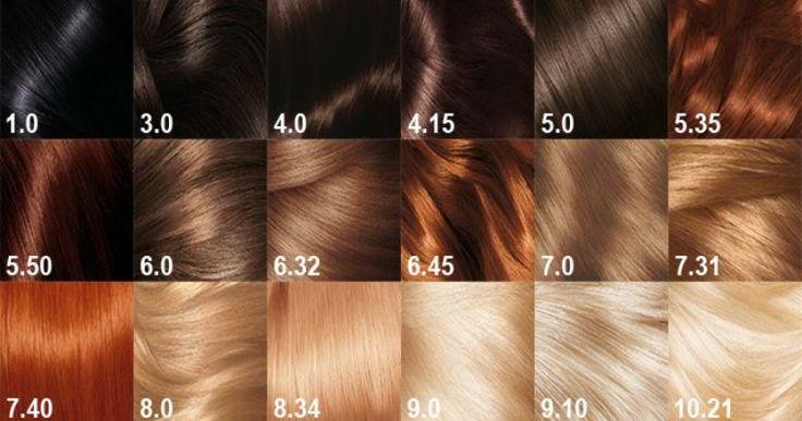 Домашнее окрашивание волос давно стало привычной процедурой для миллионов красоток.     Однако это скорее лотерея, чем идеальный вари...