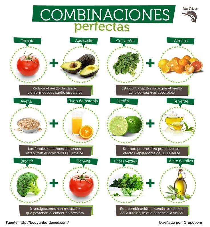 Combinaciones de alimentos!