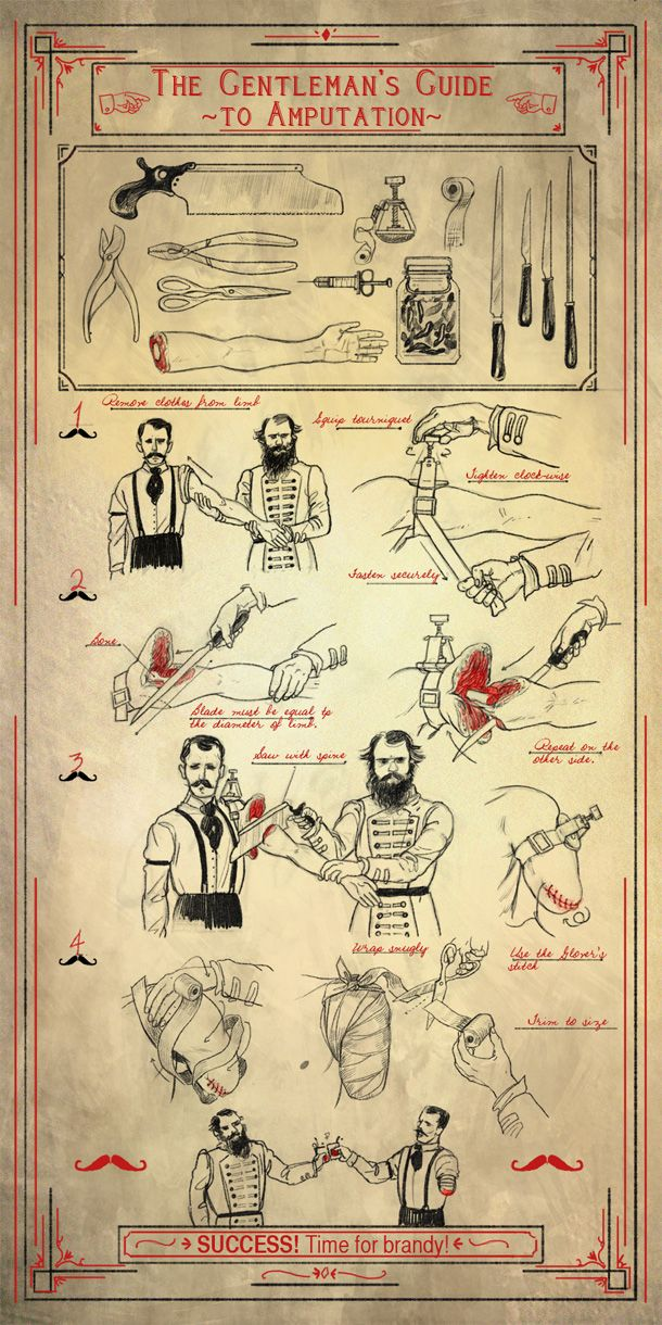 The Gentleman's Guide to Amputation.  Saw this pin and had to repin it - not sure why....appeals to my love of history I guess!