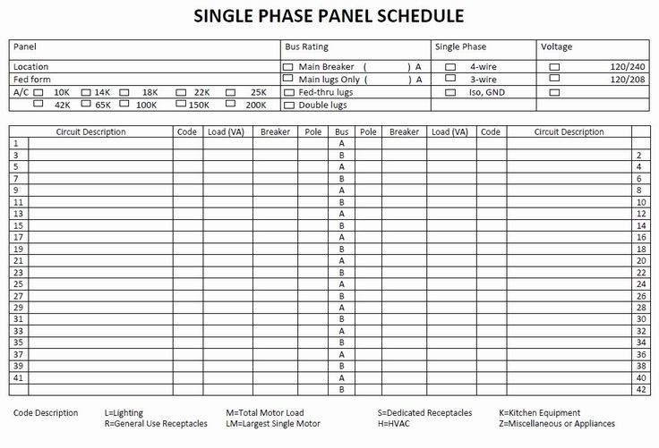 Electrical Panel Schedule Template Excel Unique Panel