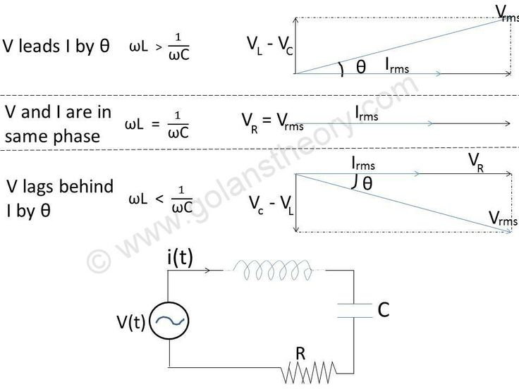 Capacitor, Resistance, Inductor,LR DC circuit, Current growth, Current retardation, LR AC circuit, LC AC circuit, Power factor, Root mean square value of current, Root mean square value of voltage, Decay of current, LCR AC circuit across capacitor inductor resistance,