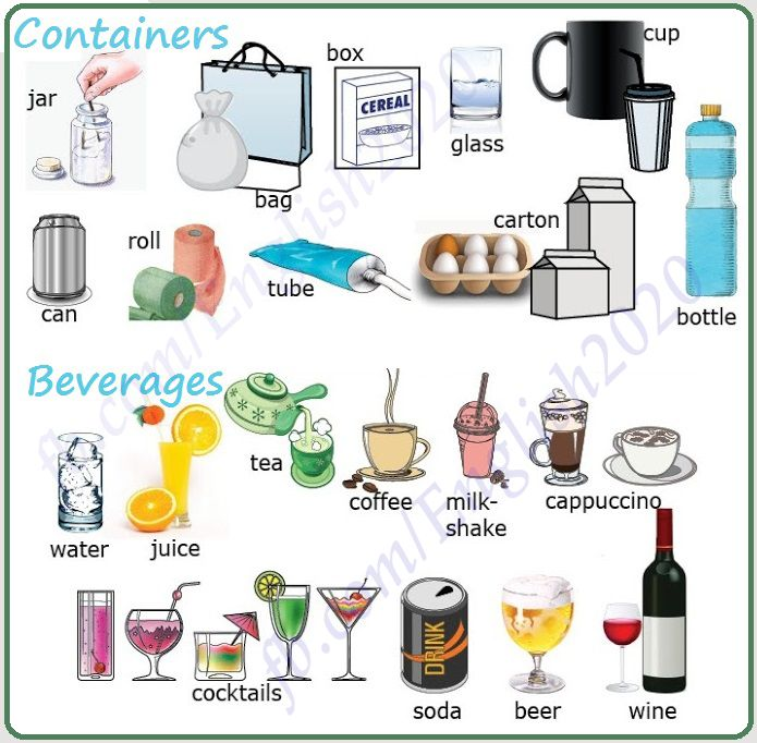 Forum | ________ English Vocabulary | Fluent LandContainers vs Beverages | Fluent Land