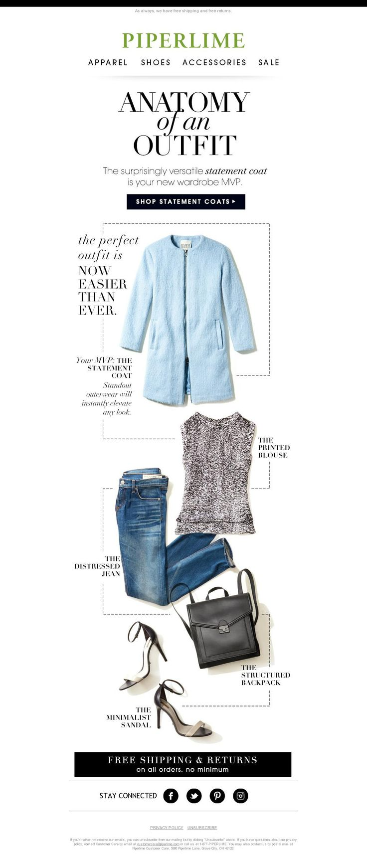 Piperlime - Anatomy of an Outfit / creative Laydown