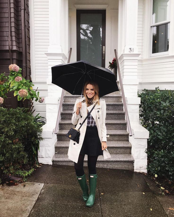 GMG Now Rainy Day Gear http://now.galmeetsglam.com/post/3345/2016/rainy-day-gear/