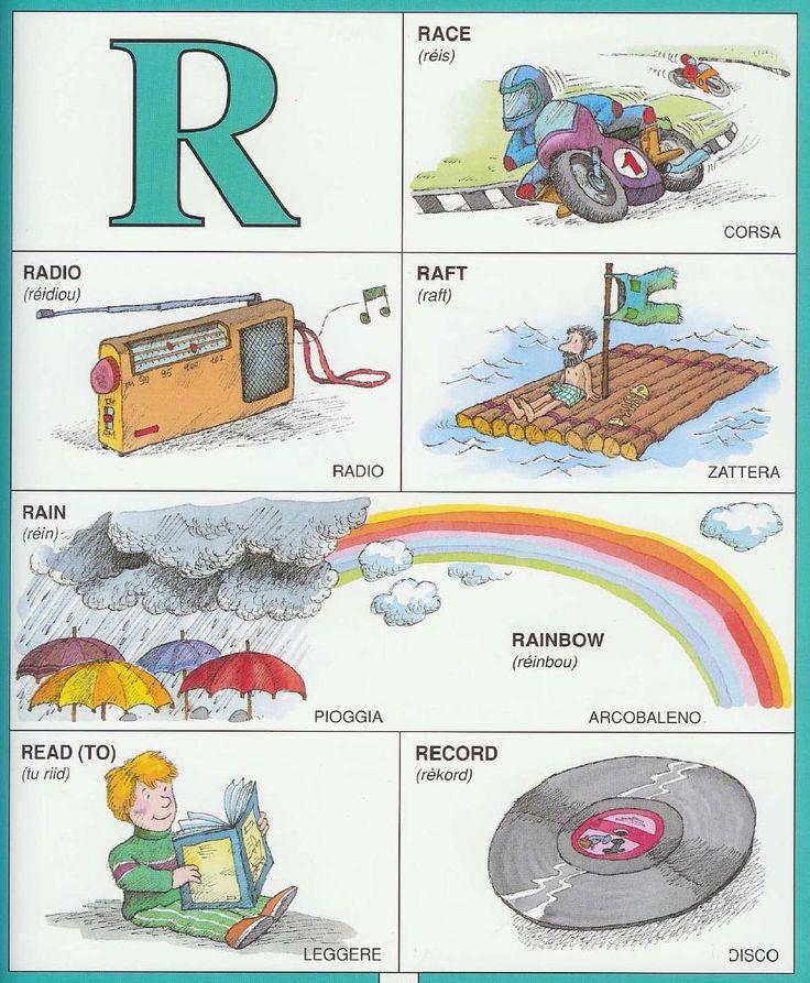 Learning Italian Language ~ Parole Inglesi Per Piccoli e Grandi - #Illustrated #dictionary - R1