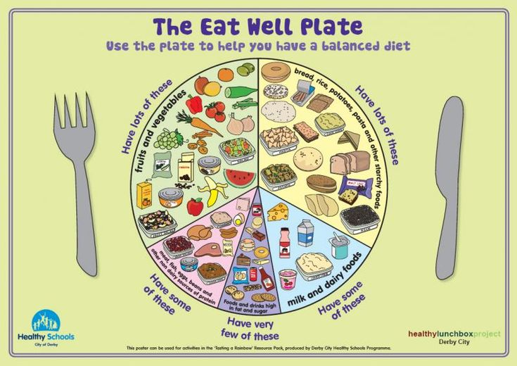 Keep the balanced diet essay