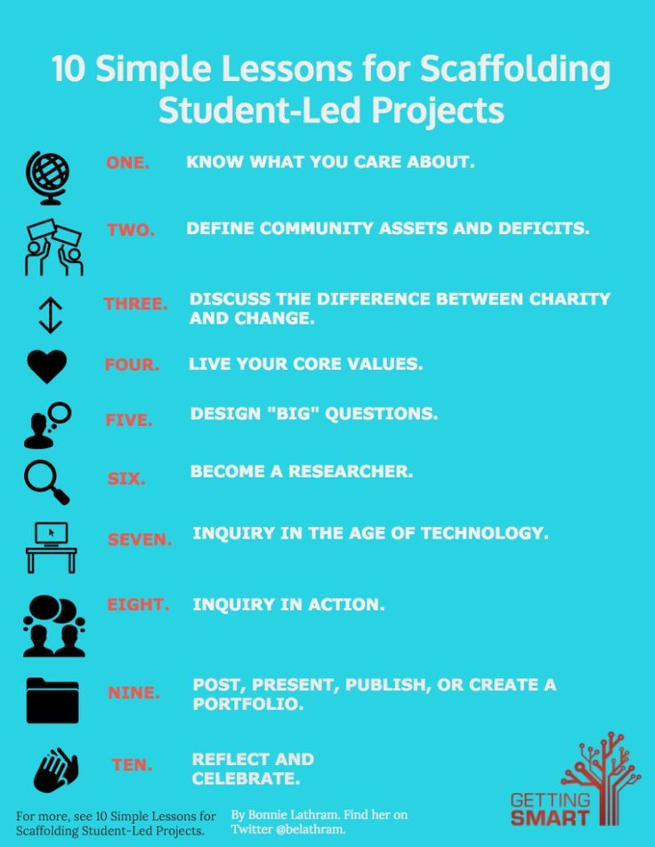 Classroom Design Project Based Learning : Best images about project based learning on pinterest