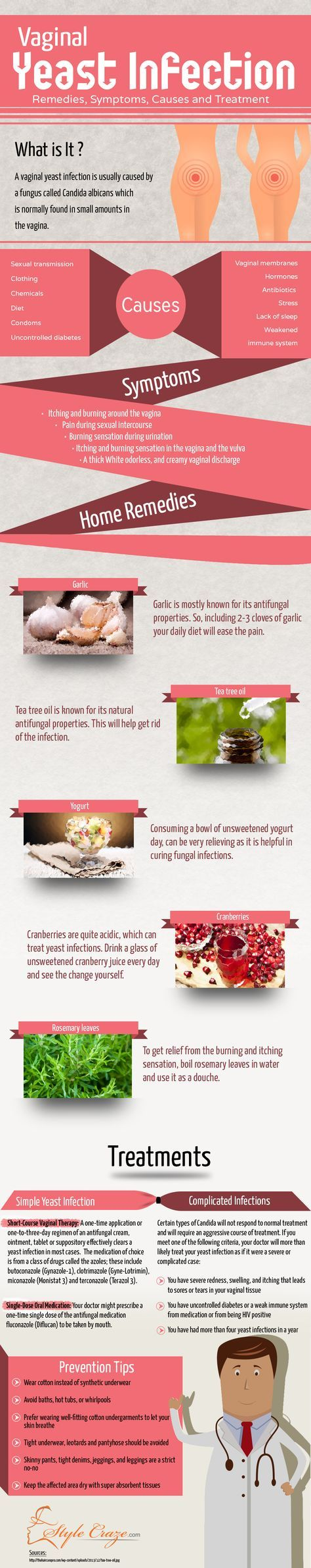 10 Effective Home Remedies For Yeast Infection #YeastInfectionRemedies, #HomeRemediesForYeastInfection