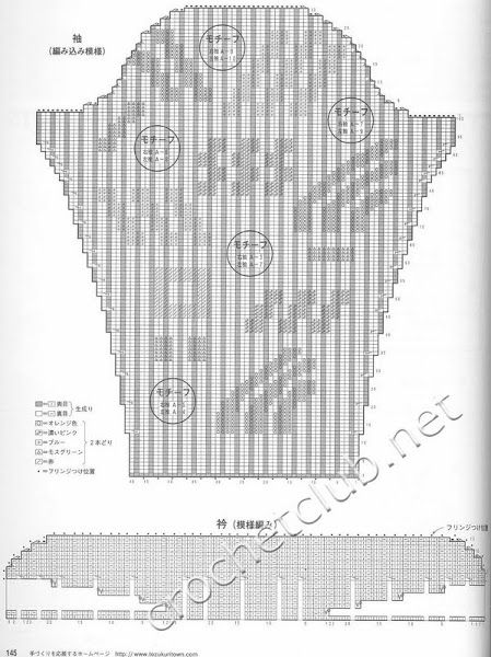 подробную схему вывязывания проймы, горловины и оката рукава