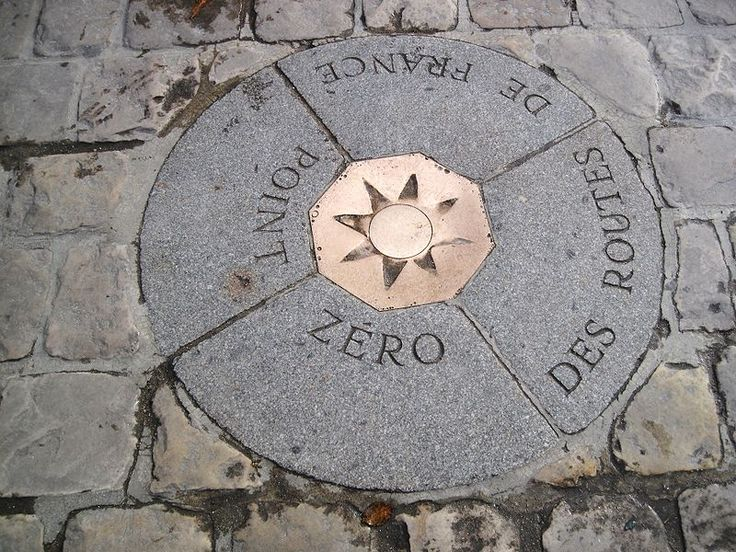 The point from which all distances are measured in France--in front of Notre Dame Cathedral