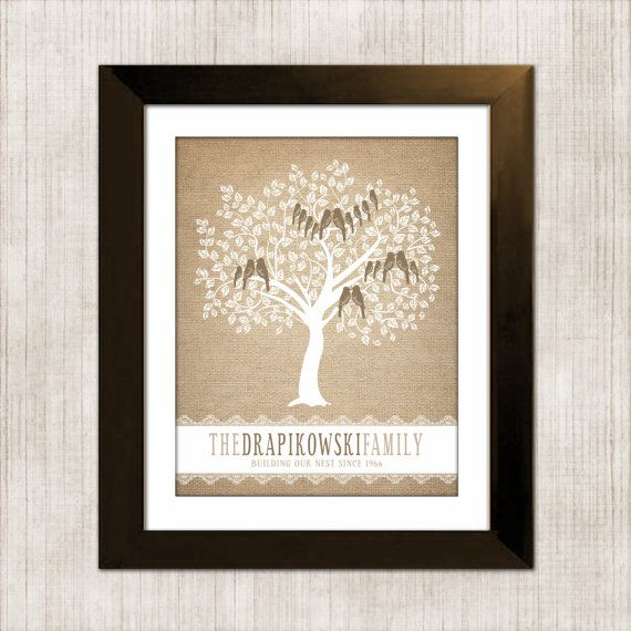 Family Tree Wall Art, Personalized Gift For Mom and Dad, Custom Gift for Grandparents, Burlap and Lace
