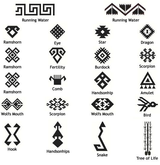 / / . Persian rug symbols