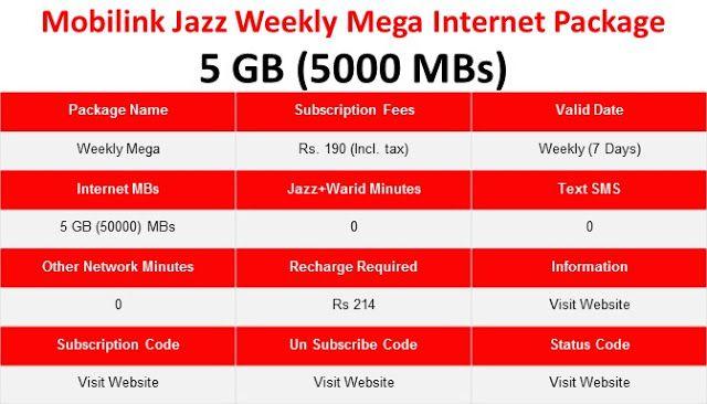 Jazz Weekly 3g 4g Internet Package Mega 5 Gb 5000 Mbs Internet Packages Jazz Internet 4g Internet