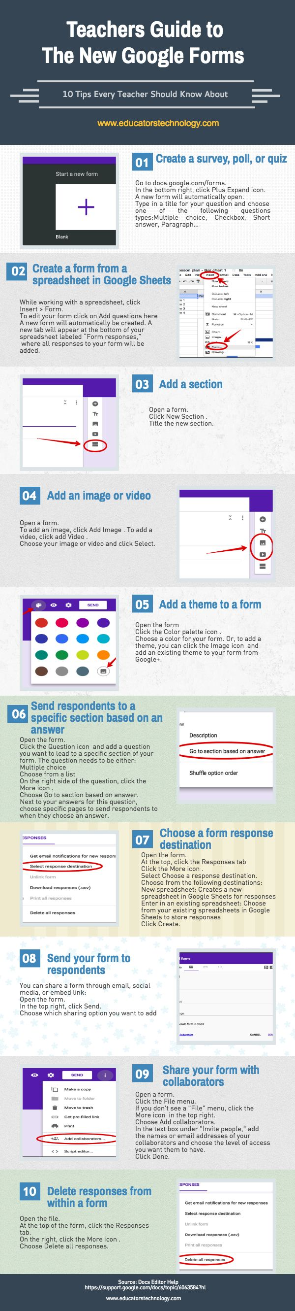 Teachers Visual Guide to The New Google Forms | Educational Technology and Mobile Learning | Bloglovin'
