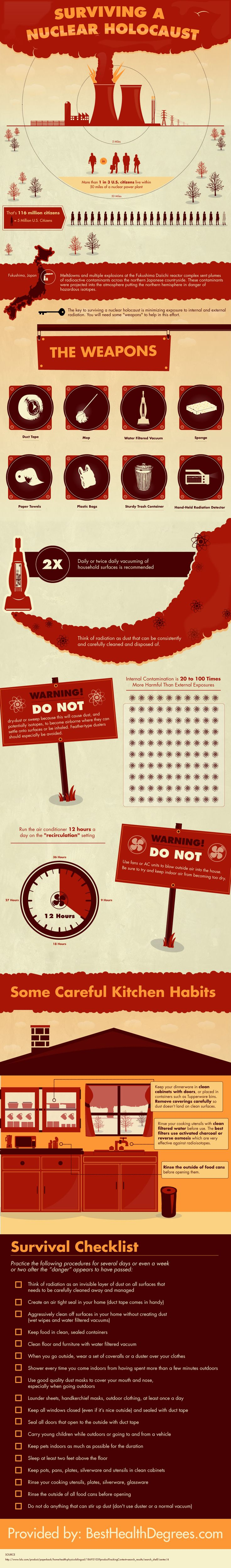 Surviving Nuclear Holocaust Infographic