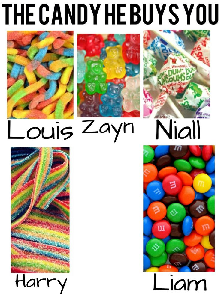 One Direction Preference- The candy he buys you | Harry's is actually my favorite candy.......!!!!!!!!!