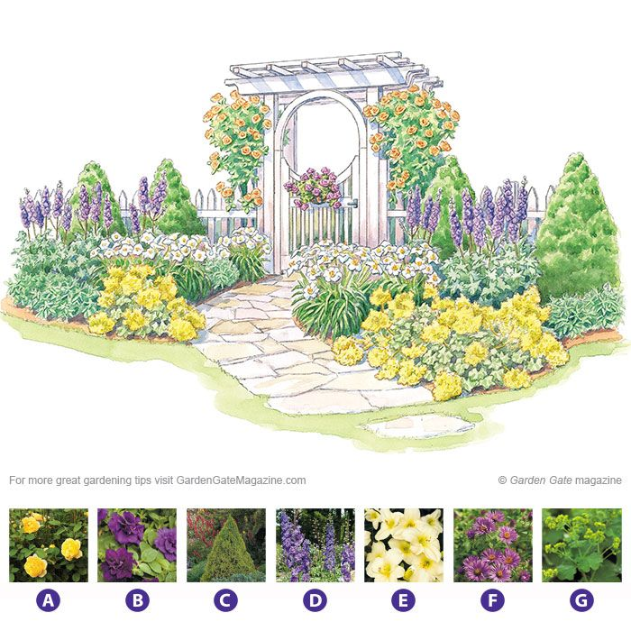 Arbor plan ~ this would look amazing as the entrance to the vegetable garden | Garden Gate eNotes